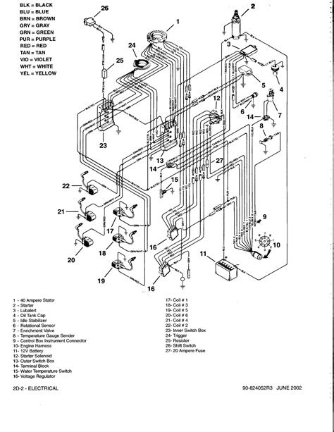 Ford 4 6l Engine Wiring Diagram | Wiring Diagram Database