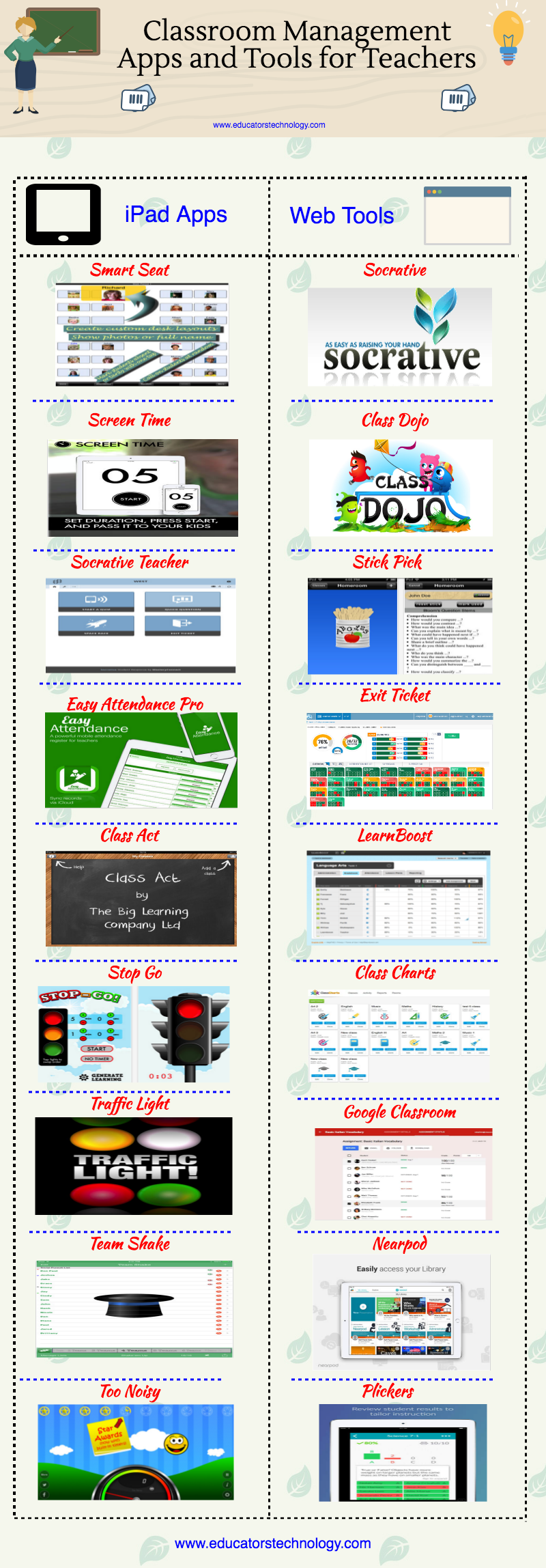 classroom management apps and tools