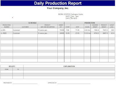 Daily Production Report ~ Template Sample | Bakery | Pinterest ...