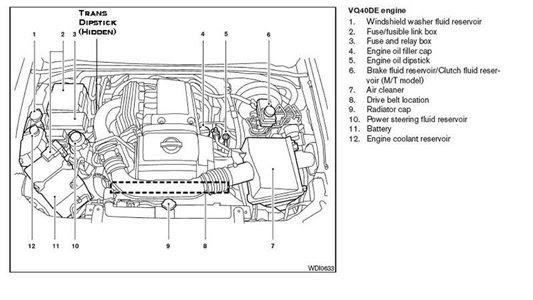 2005 Nissan Pathfinder Engine Diagram Wiring Diagrams Page Element A Element A Passaggimag It