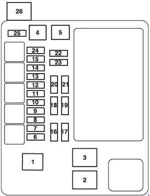 Fuse Box For Mitsubishi Eclipse - Wiring Diagram | 2000 Mitsubishi Eclipse Fuse Diagram |  | Wiring Diagram