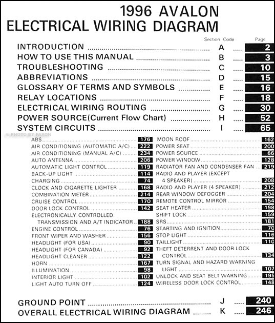 1994 Toyota Avalon Radio Wiring Diagram Wiring Diagrams Electro Electro Chatteriedelavalleedufelin Fr