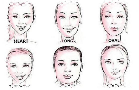 taglio di capelli in base alla forma del viso - 4 Modi per Scegliere lo Stile di Capelli più Adatto wikiHow