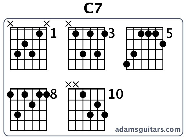 Old Fashioned Guitar Chords C7 Frieze - Beginner Guitar Piano Chords ...