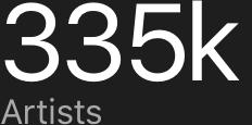 335k Artists