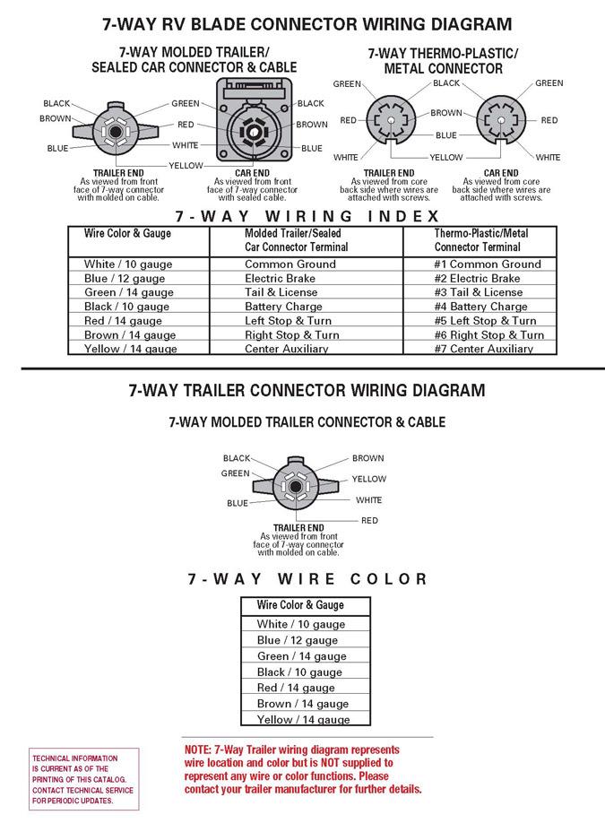 7 way bargman plug wiring diagram image 3