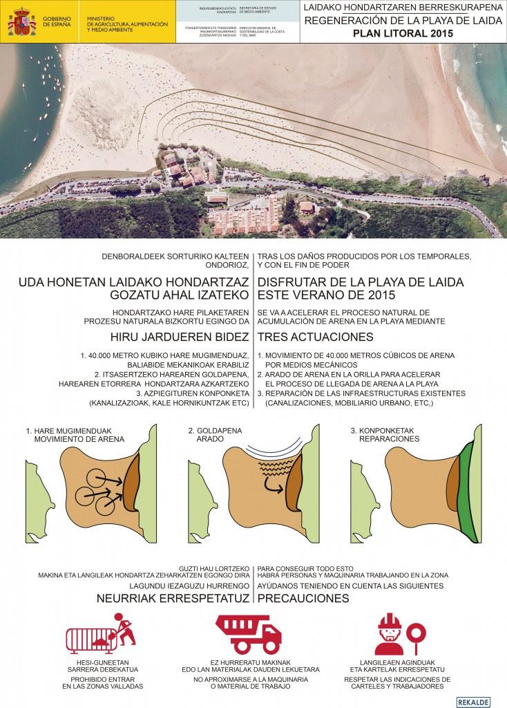 Cartel informativo Laida CORREGIDO