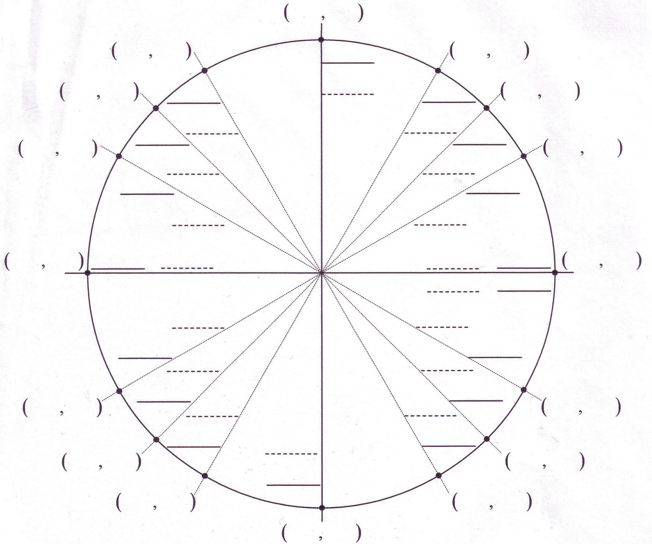 Unit Circle Practice Worksheet - Versaldobip