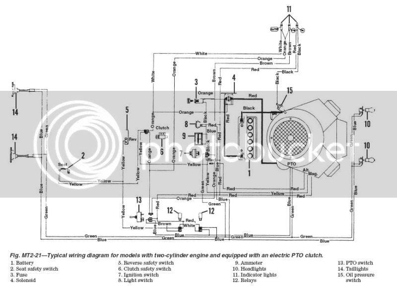 Cub Cadet Ignition Switch Diagram