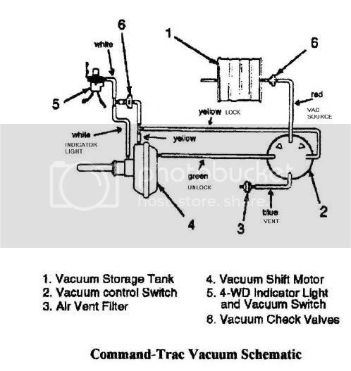 35 1989 Jeep Wrangler 42 Vacuum Diagram