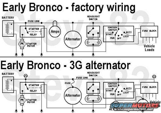 95 Ford Bronco Fuse Box - Wiring Diagram Networks