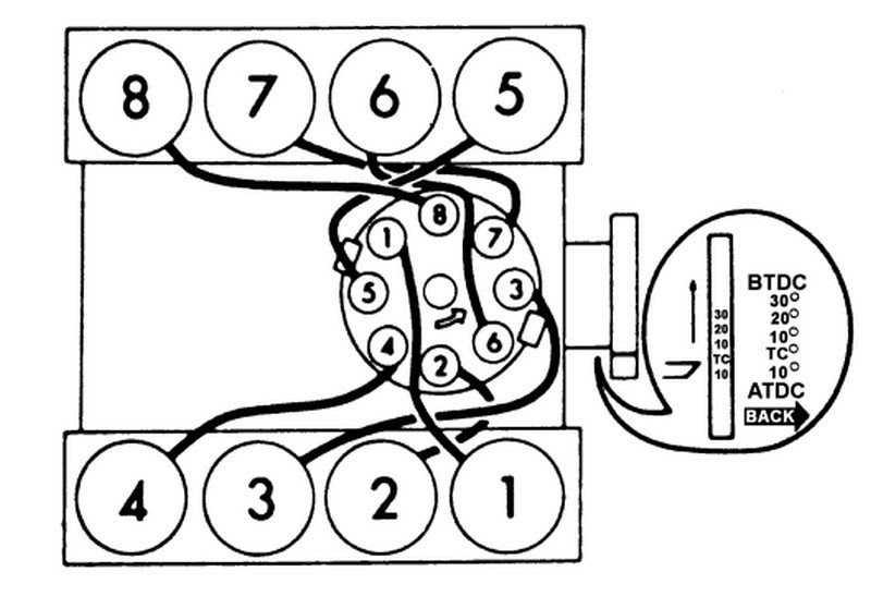 33 Ford 351w Firing Order Diagram