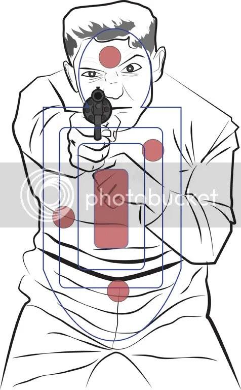 Printable Pistol Targets 11x17   Curriculum Vitae Doc Italiano