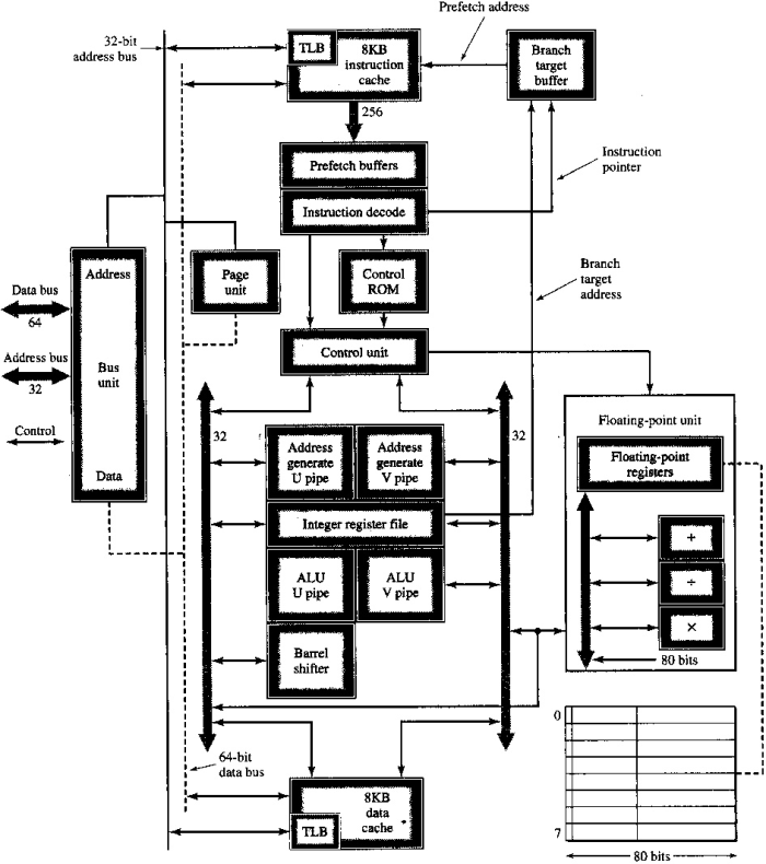 Draw Block Diagram Of Cpu ~ DIAGRAM