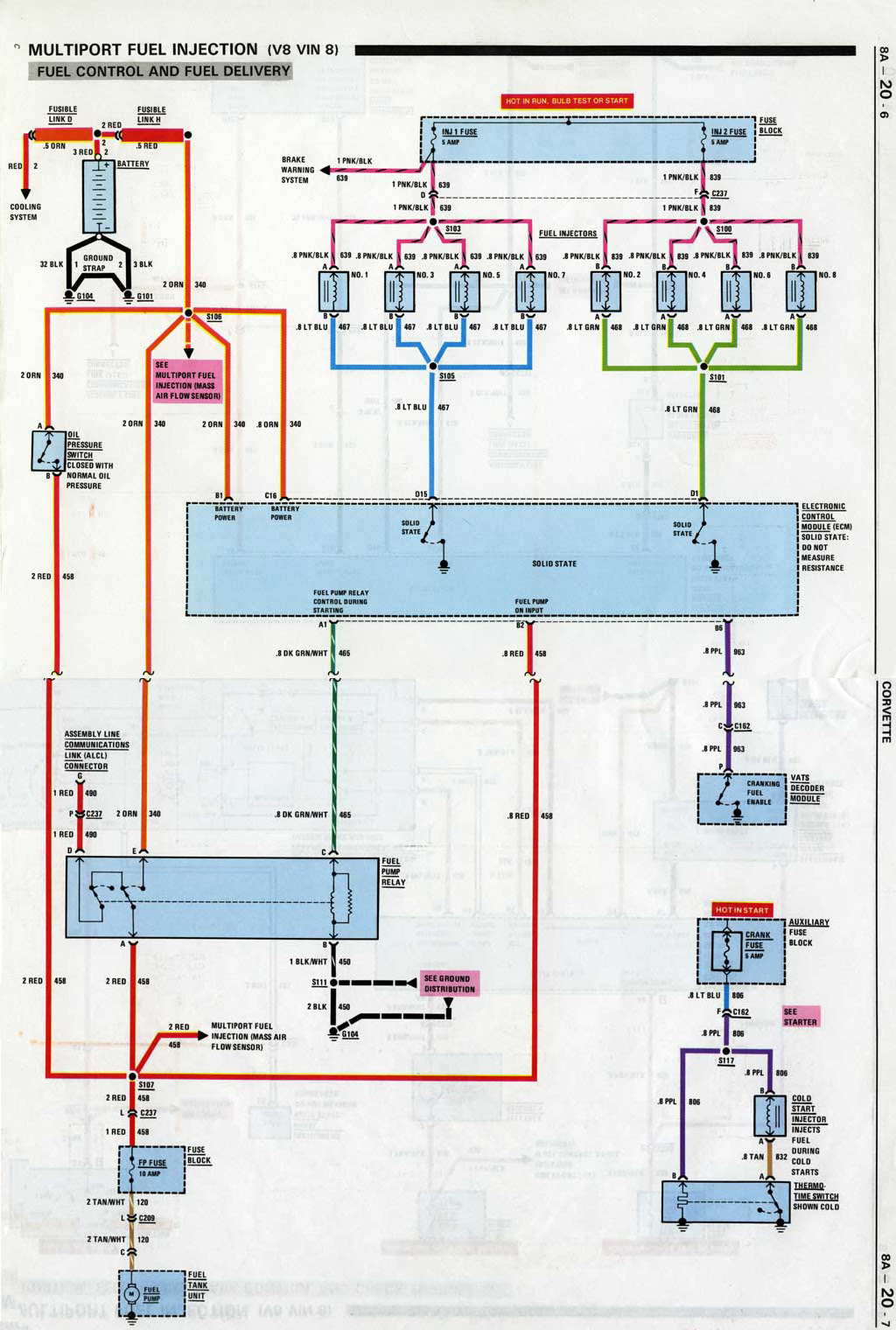 fusebox diagram for 89 lincoln towncar wiring diagrams 89 corvette fuse box all of wiring diagram  89 corvette fuse box all of wiring