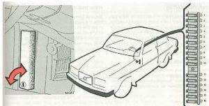 Volvo 240 1993 Fuse Box Diagram Auto Genius