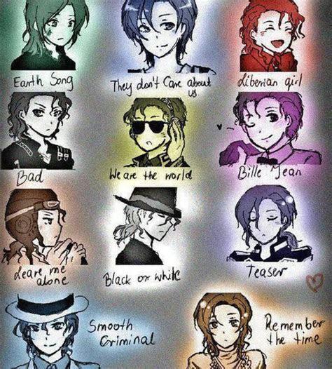 mj anime drawings