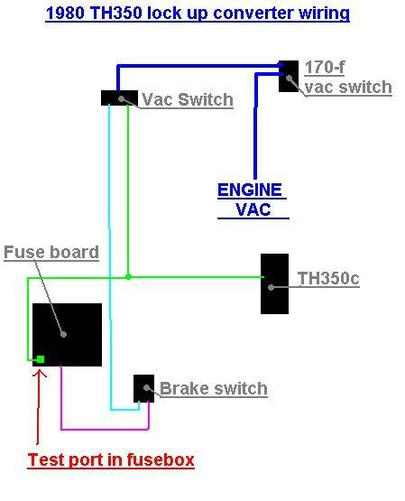 700r4 lock up converter wiring diagram free picture image 10