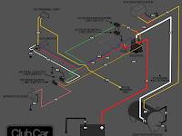 16+ 48 Volt 2003 Club Car Wiring Diagram Dsl Modem PNG