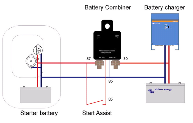 21 Lovely Dual Battery Wiring Diagram 4x4