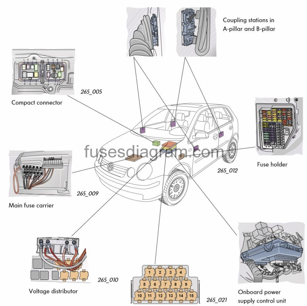 airbags for 2009 vw jetta wiring diagram image 10