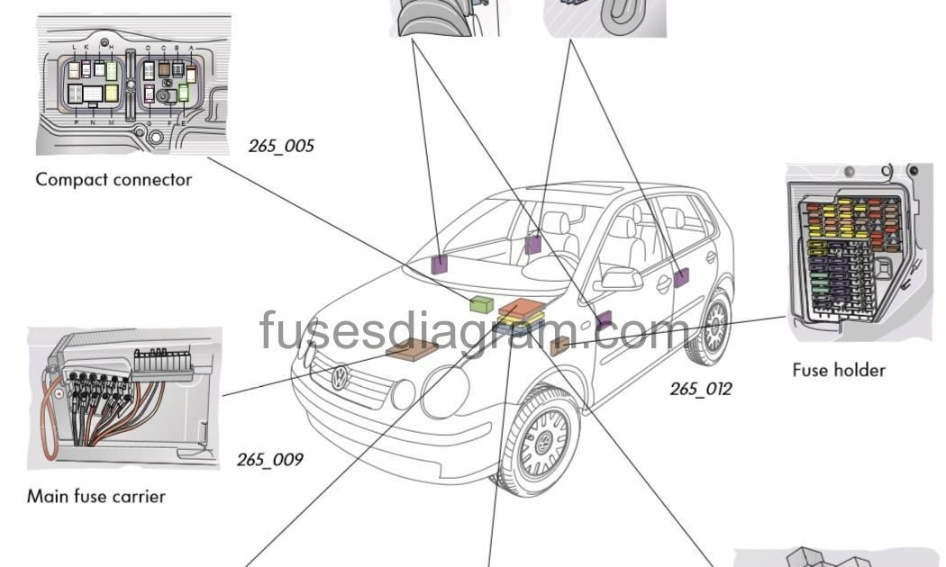 Vw Polo Fuse Box Cover