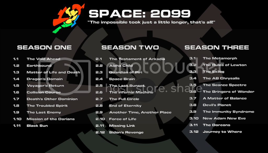 Space:2099 Episode List