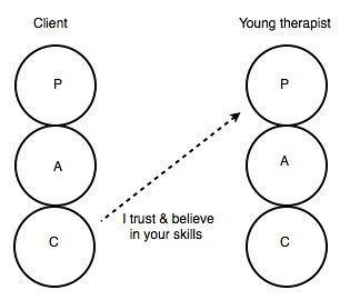 Young therapist Jpeg