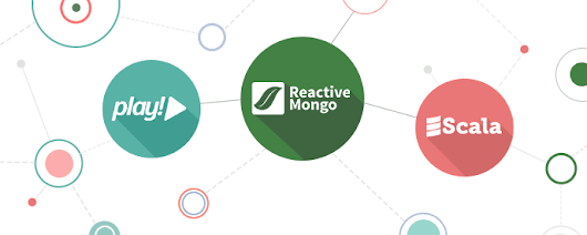 Storing polymorphic objects with ReactiveMongo and Play