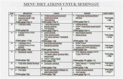 atkins diet phase  food list  clipnews