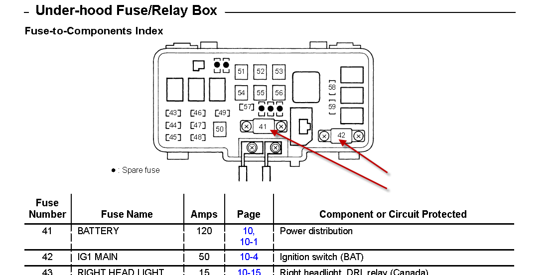 2002 Honda Odyssey Fuse Box Wiring Diagram Fold Pure Fold Pure Lechicchedimammavale It