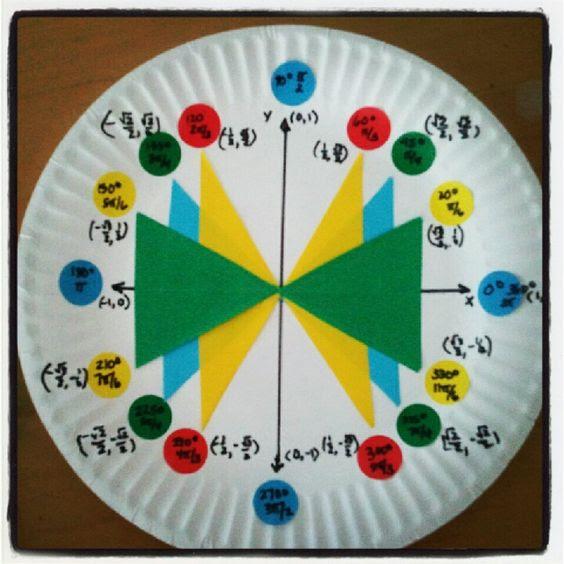 Real, and irrational...: Trigonometry Unit Circle Fun - Made4Math ...