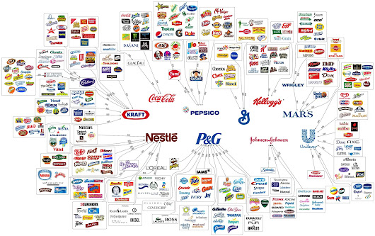 The illusion of choice... - Imgur