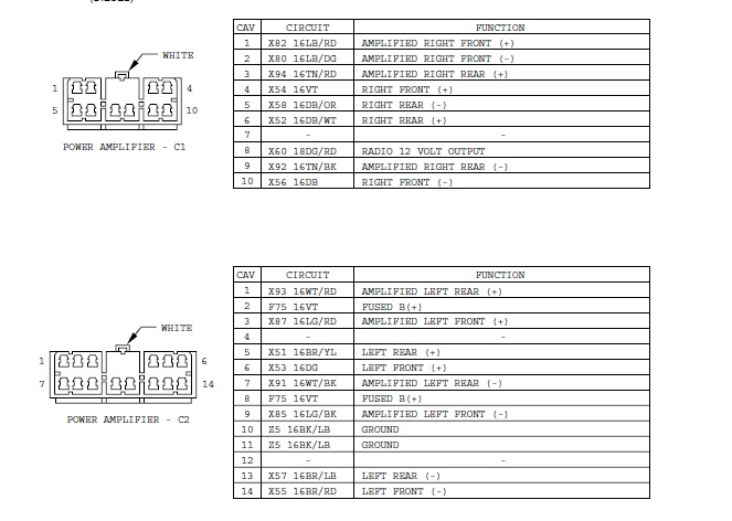 1998 Jeep Grand Cherokee Stereo Wiring Diagram from lh3.googleusercontent.com