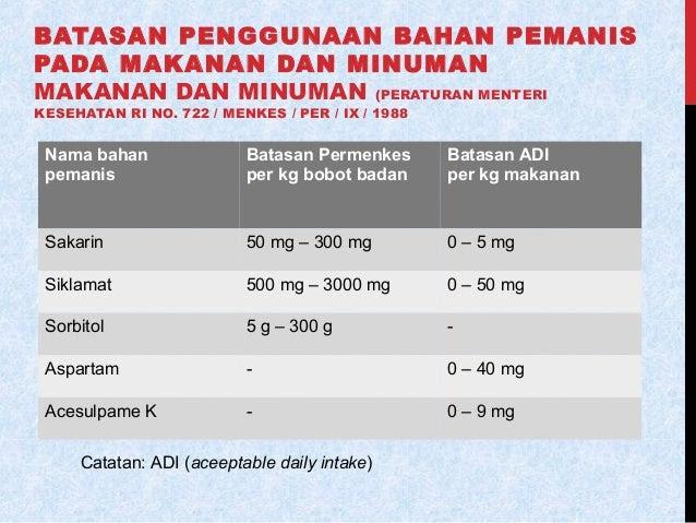 Bahan Kimia dan Dampak Negatif