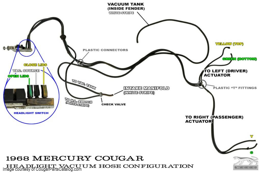 Wiring Diagram For 67 Cougar Xr 7