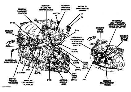 2008 Chrysler Pt Cruiser Engine Diagram Wiring Diagram Schemes