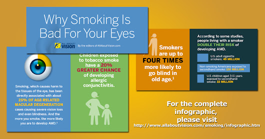 It's World No Tobacco Day! [Infographic: Why Smoking Is Bad For Your Eyes]