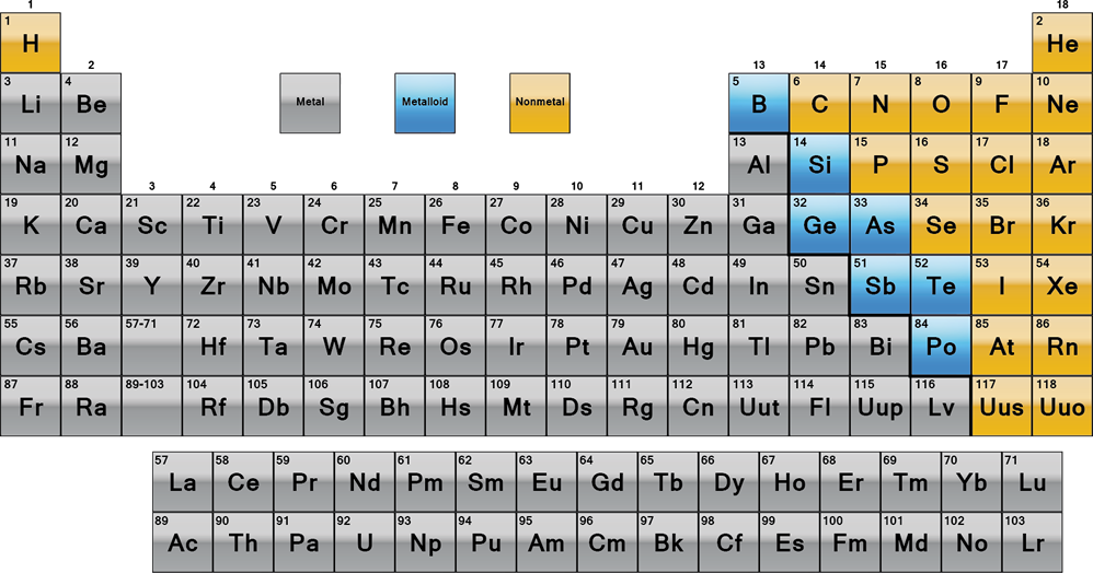 periodic table periodic table masses list simple english chemistry symbols periodic table - Periodic Table Zi