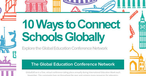10 Ways to Connect Schools Globally