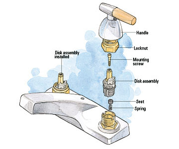 leaky bathroom sink faucet double handle