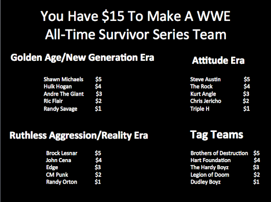 The $15 All-Time Survivor Series Team