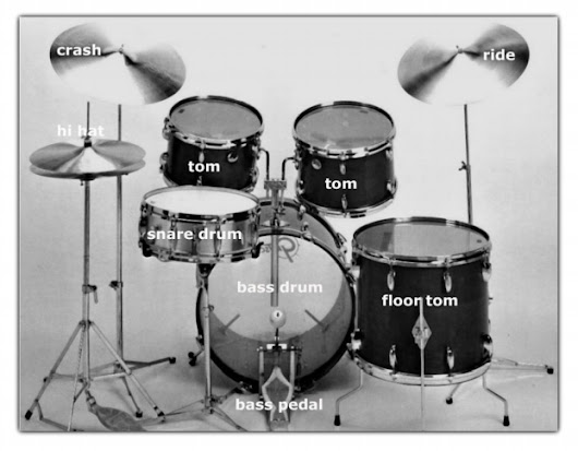 Buying Your First Drum Set - Drum Lessons in Los Angeles
