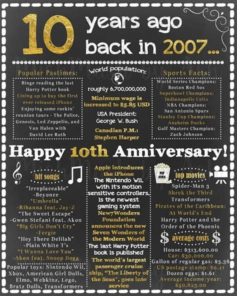 10th Anniversary Gift 10th Anniversary Poster 10th