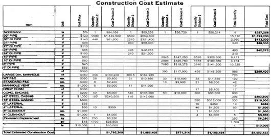 D i e t civil engineering google for Civil construction estimate calculator