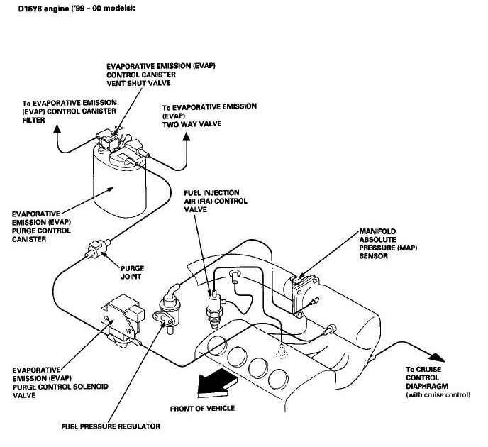 Honda Civic Vacuum Hose Diagram