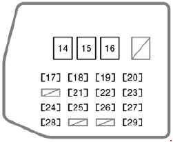 Scion Xa 2004 2006 Fuse Box Diagram Auto Genius