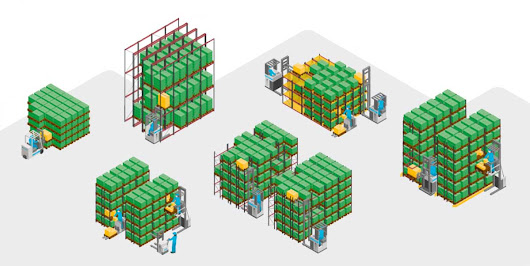 Dense warehouse storage systems: Which one is best for you?