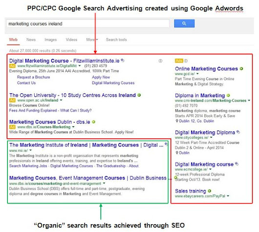 An Introduction to Google Search Advertising