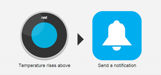 Automate Your Life Using IFTTT.com and the Nest - Kalos Services